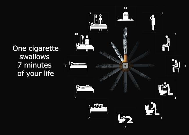 Γιατί πρέπει να έχω κόψει το κάπνισμα μέχρι τα 40;  thumbnail