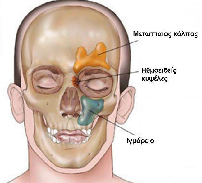 Σύμπτωμα ιγμορίτιδας οι εκκρίσεις στη μύτη thumbnail
