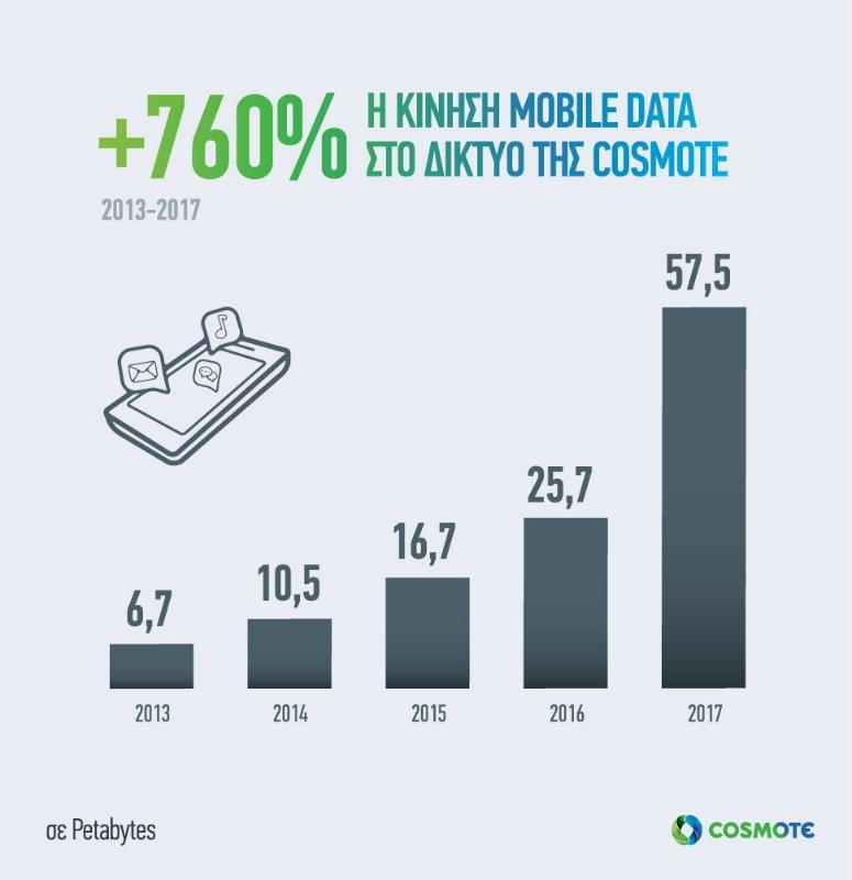 Online dating για μη καταναλωτές