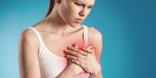 Πόνος στο στήθος, μαστοδυναμία